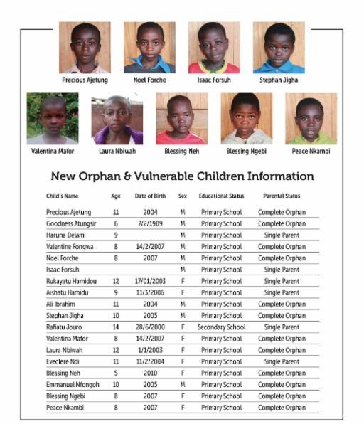 orphans2015